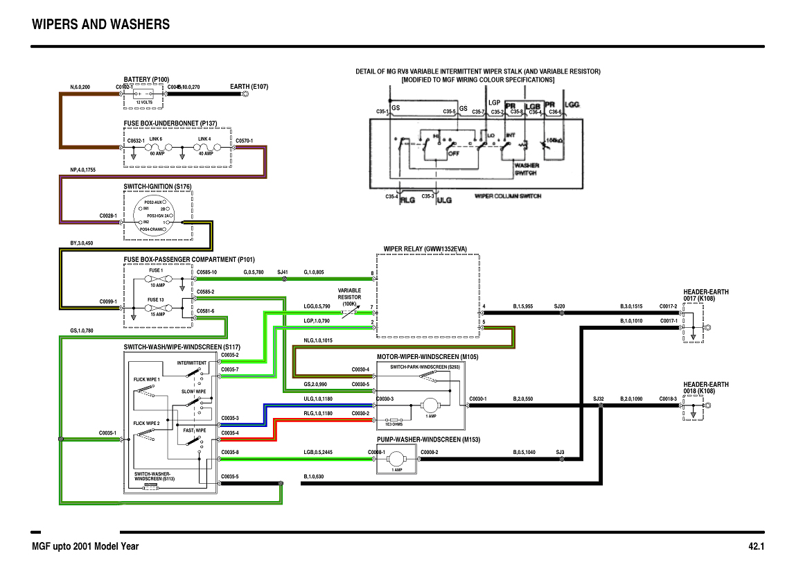 Rover 600 Radio Wiring Diagram Page 3 And Schematics 2007 Taurus Fuse Box 2000 Striking Ansis Source How To Remove Replace Steering Wheel Rotary Coupler Indicator Rh Mgf Ultimatemg Com Ford Focus