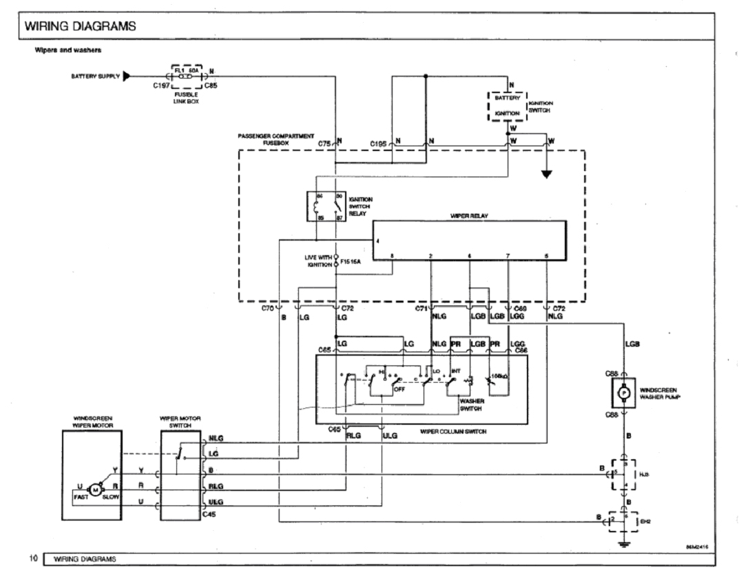 fuse box diagram for rover 75 wiring diagram Home Fuse Box Diagram fuse box diagram for rover 75