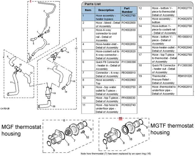 cooling system modifications